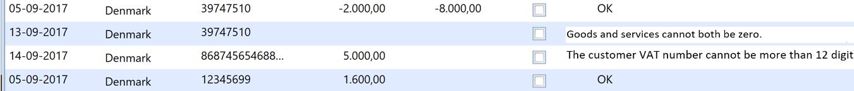 , EU sales list, Uniconta