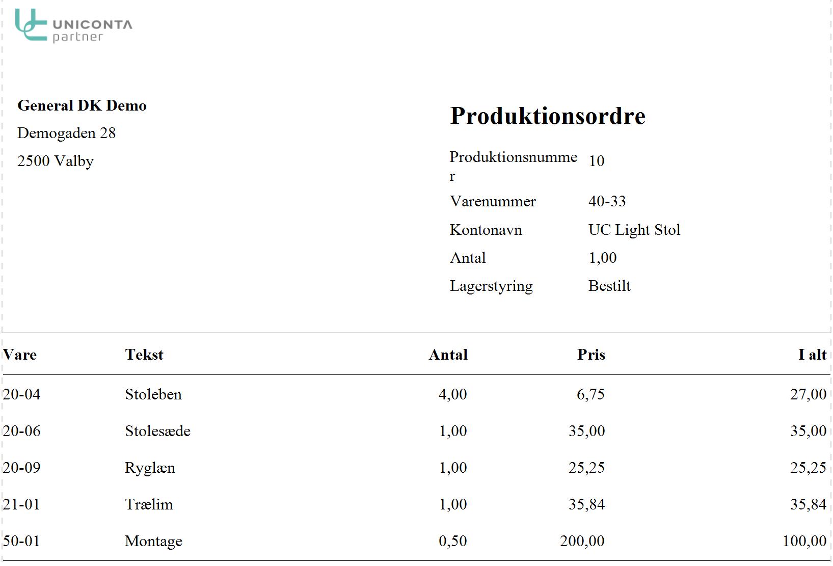 , Produktion Overblik, Uniconta